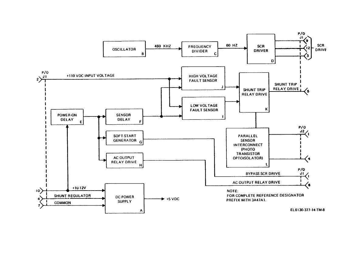 Static Inverter Wiring Diagram : Figure inverter drive a overall block diagram